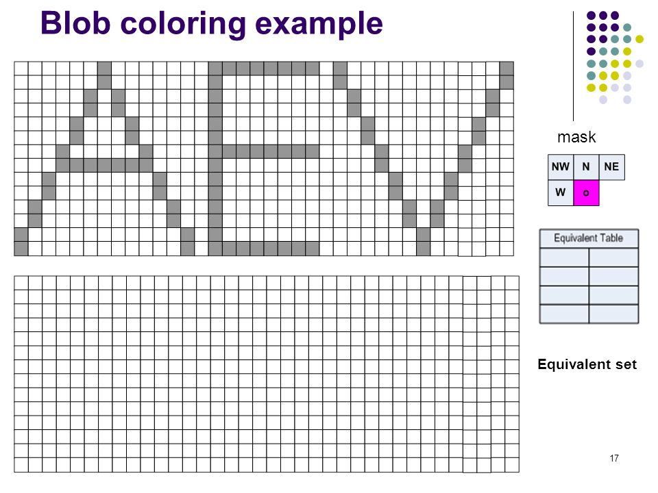 Blob coloring example mask Equivalent set