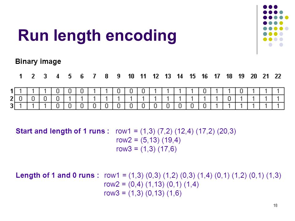 Run length encoding Binary image