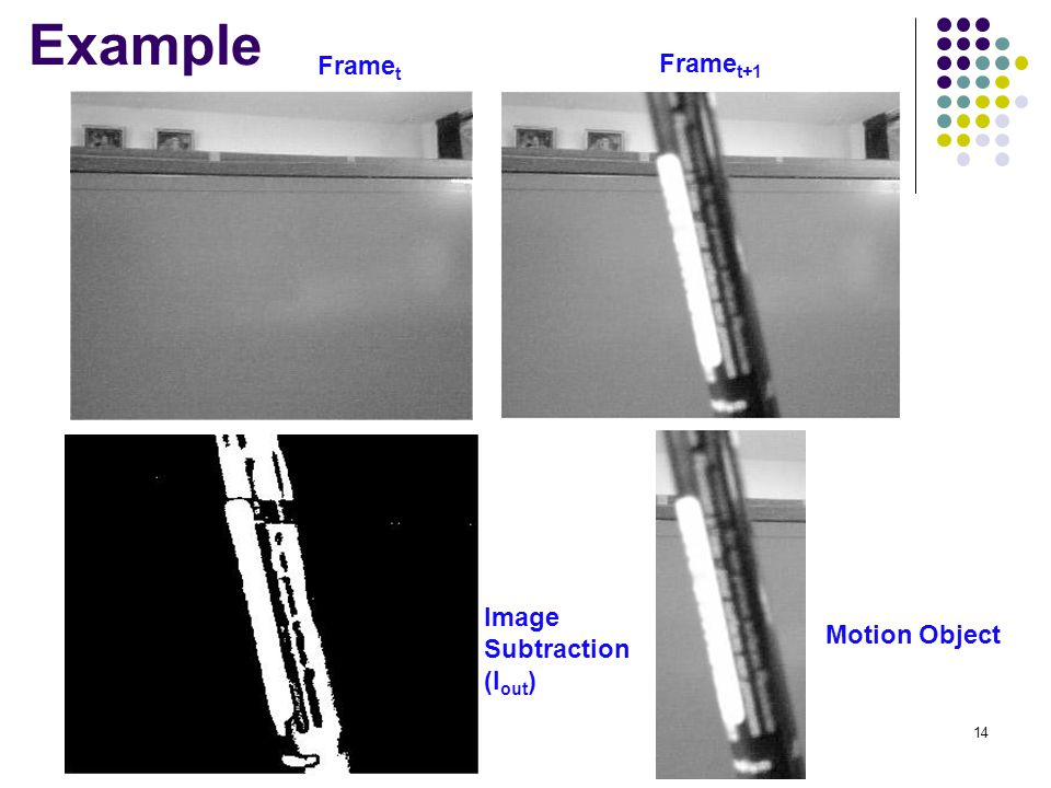 Example Framet Framet+1 Image Subtraction (Iout) Motion Object