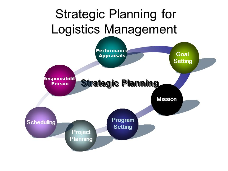 Strategic Planning for Logistics Management