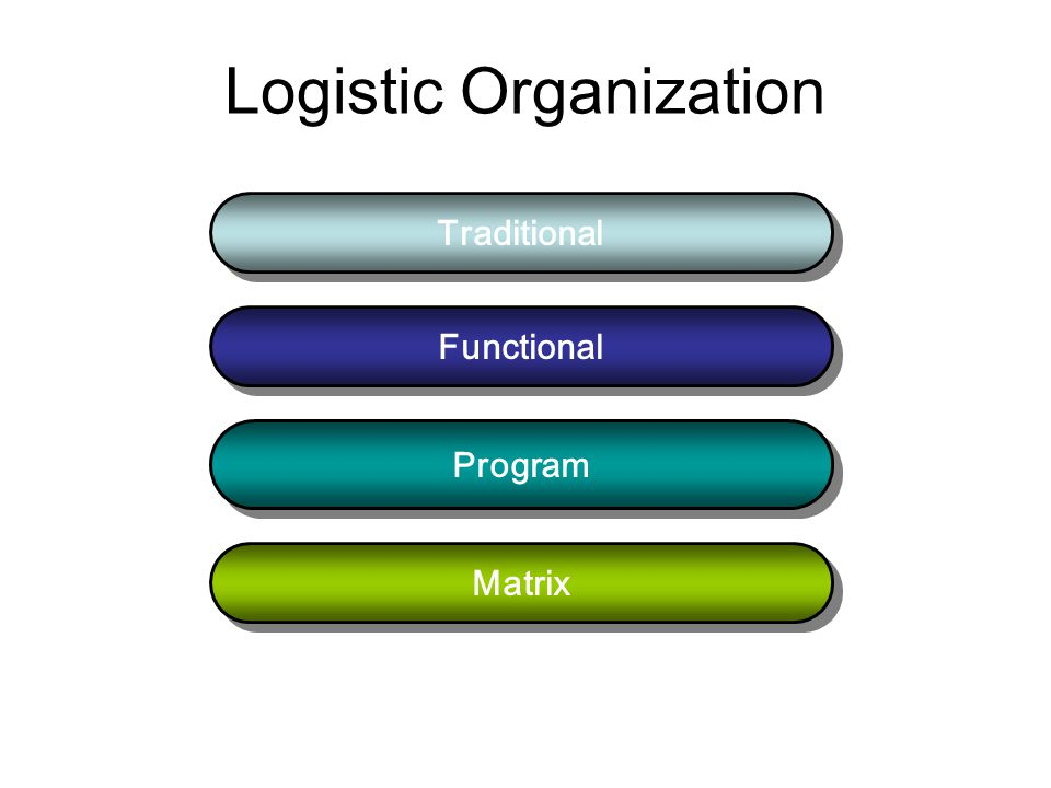 Logistic Organization