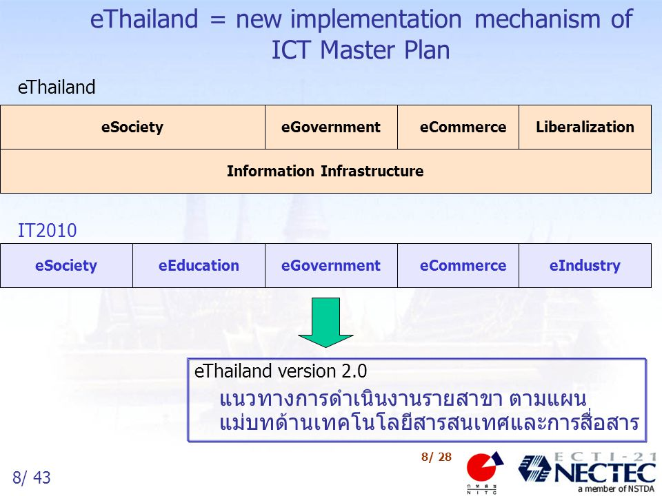 eThailand = new implementation mechanism of ICT Master Plan