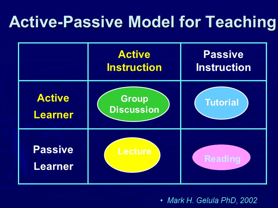 Active-Passive Model for Teaching