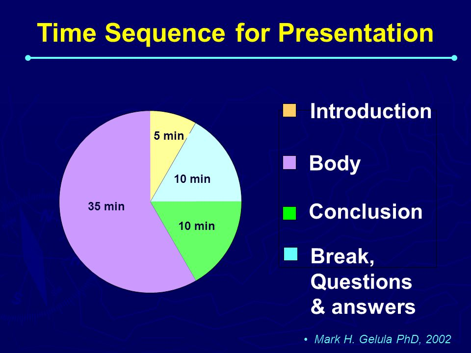 Time Sequence for Presentation