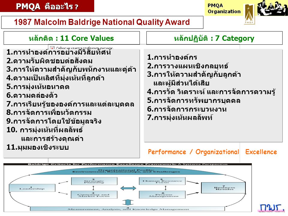 1987 Malcolm Baldrige National Quality Award
