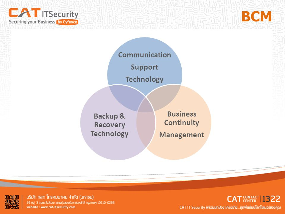 Backup & Recovery Technology