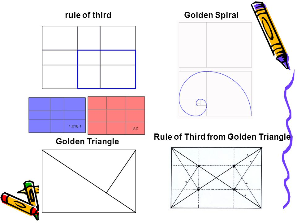 rule of third Golden Spiral Rule of Third from Golden Triangle Golden Triangle
