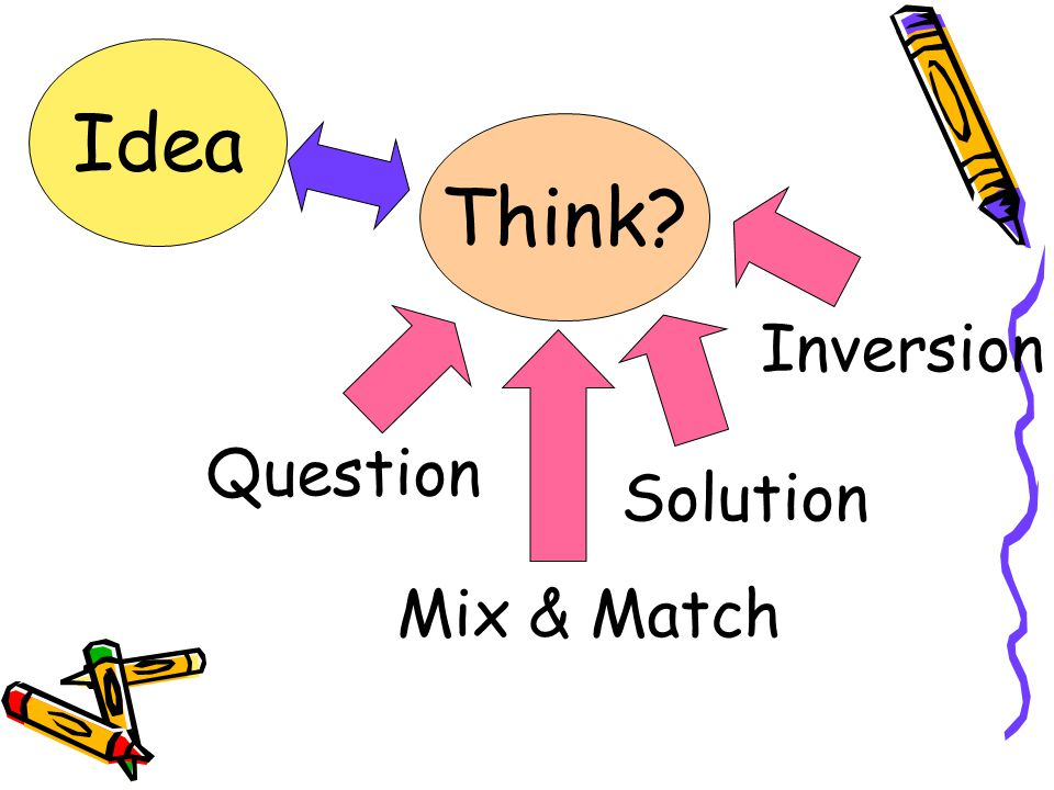 Idea Think Inversion Question Solution Mix & Match