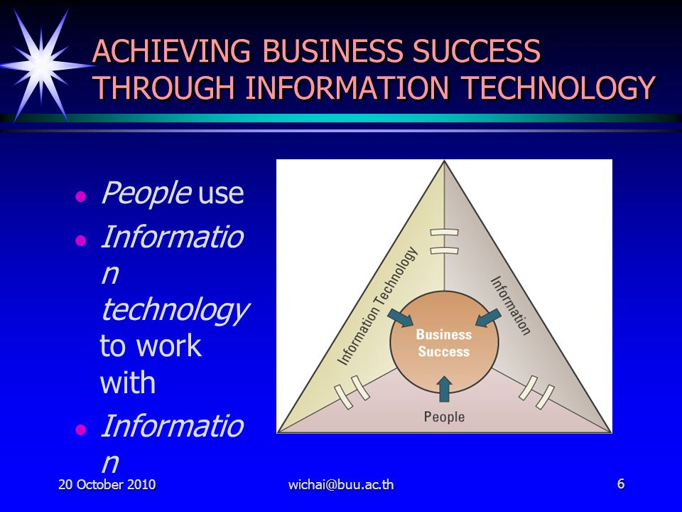 ACHIEVING BUSINESS SUCCESS THROUGH INFORMATION TECHNOLOGY
