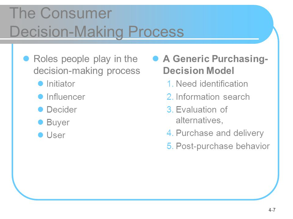 The Consumer Decision-Making Process