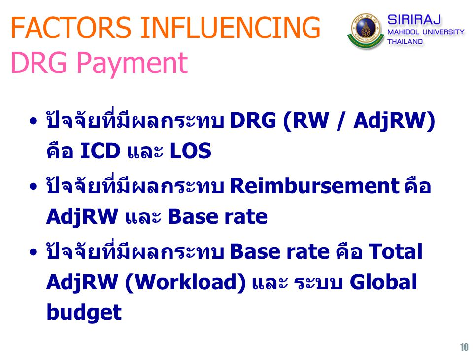 FACTORS INFLUENCING DRG Payment