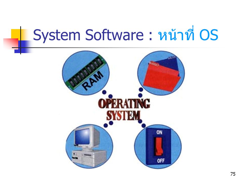 System Software : หน้าที่ OS
