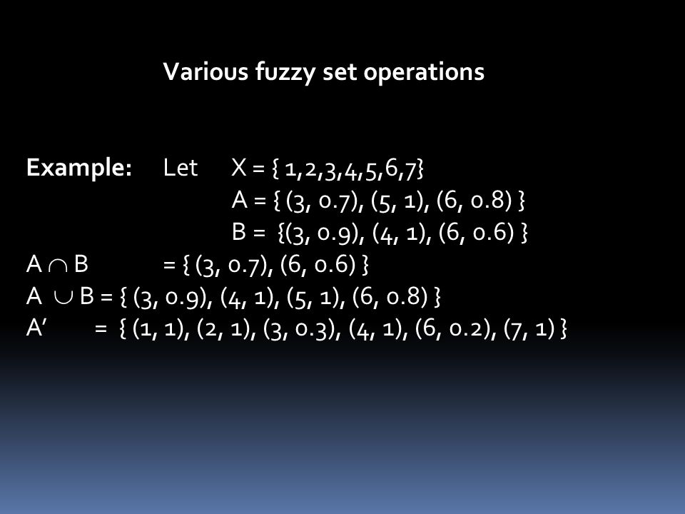 Various fuzzy set operations