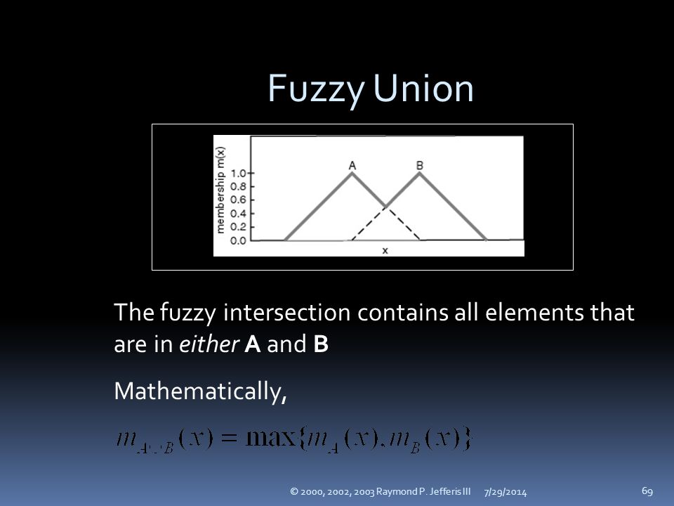 Fuzzy Union The fuzzy intersection contains all elements that are in either A and B. Mathematically,