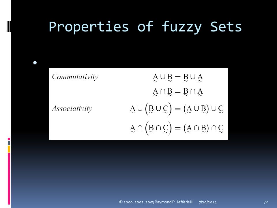 Properties of fuzzy Sets