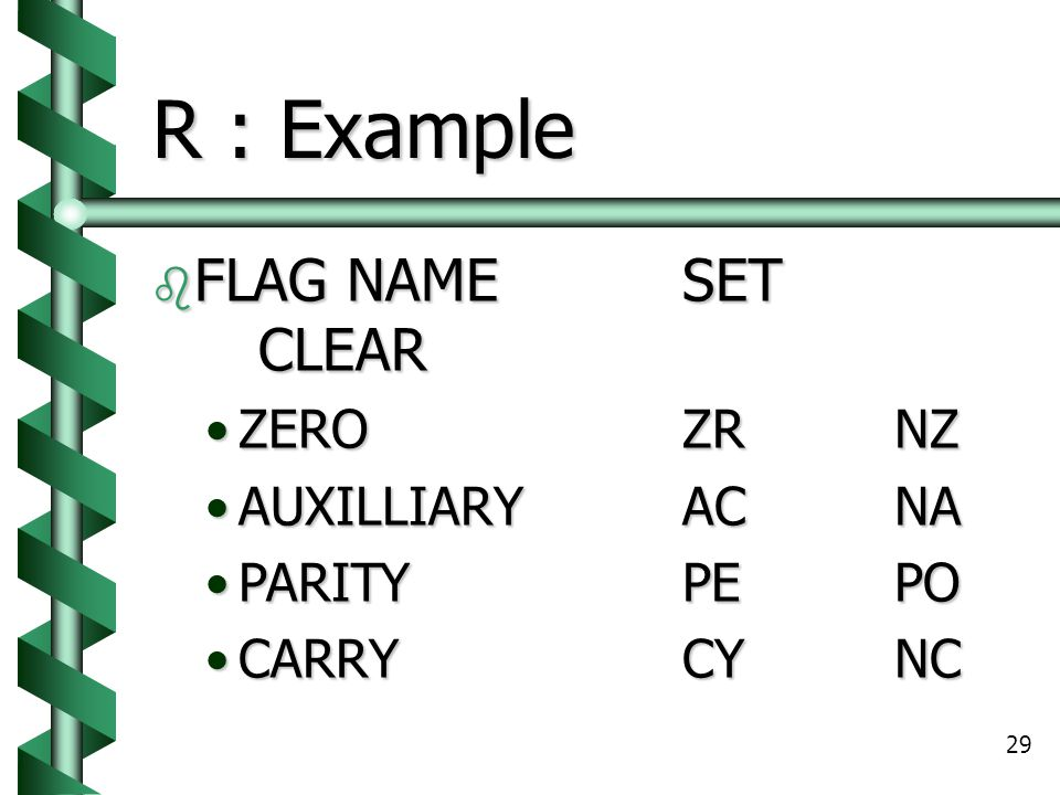 R : Example FLAG NAME SET CLEAR ZERO ZR NZ AUXILLIARY AC NA