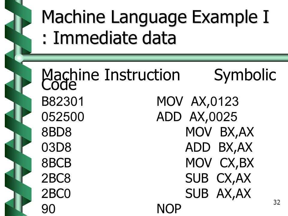 Machine Language Example I : Immediate data