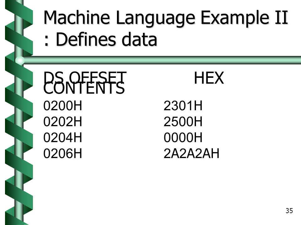 Machine Language Example II : Defines data