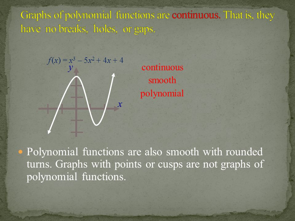 Graphs of polynomial functions are continuous
