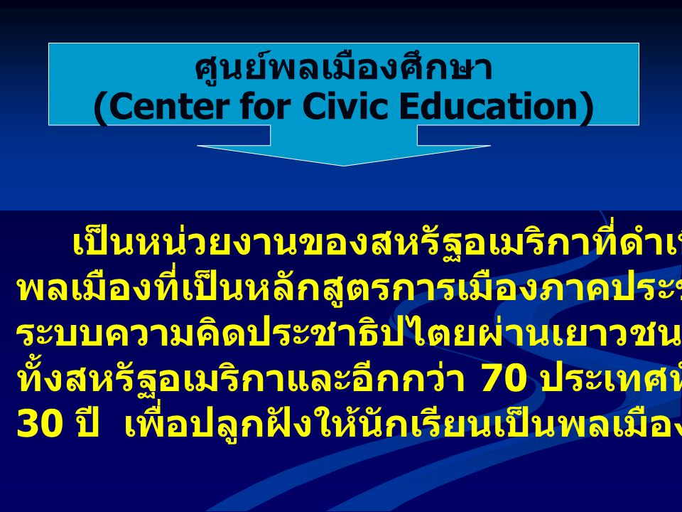 (Center for Civic Education)