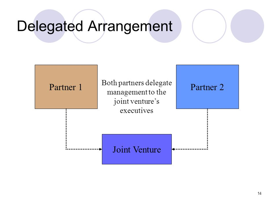 Delegated Arrangement