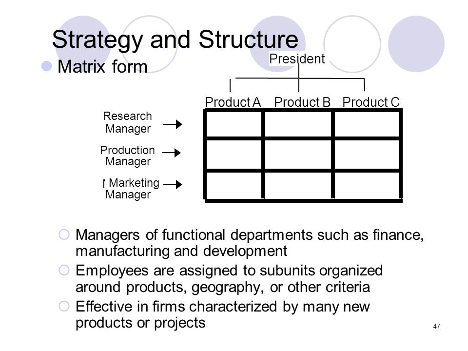Strategy and Structure