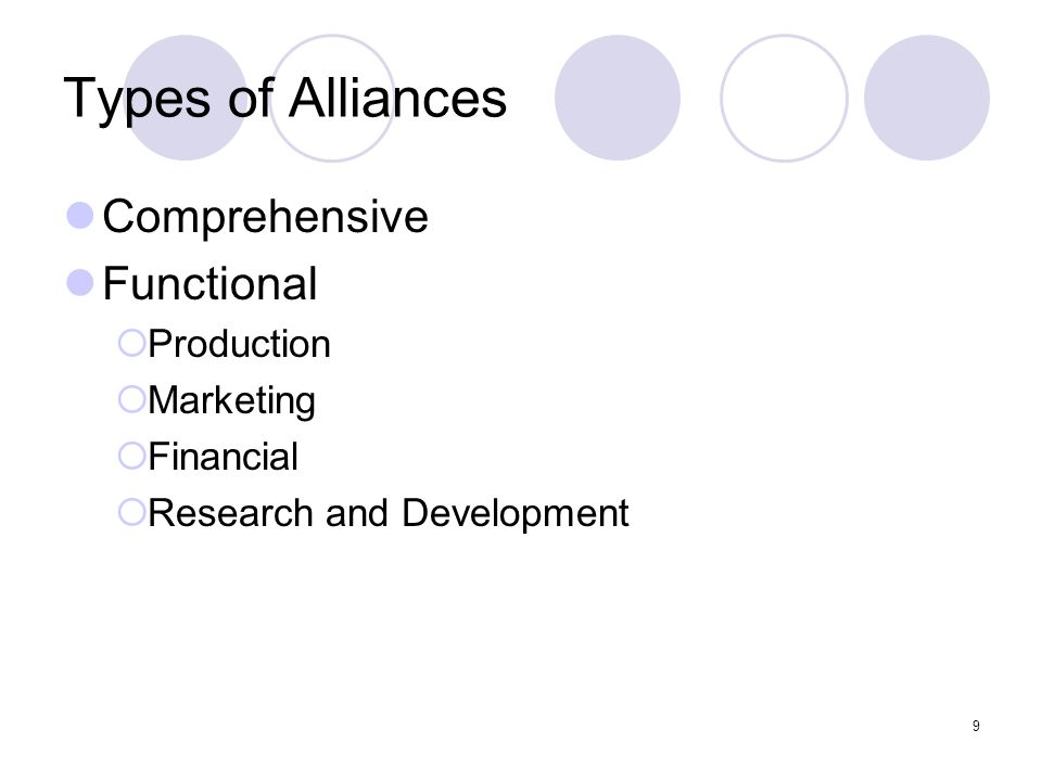 Types of Alliances Comprehensive Functional Production Marketing