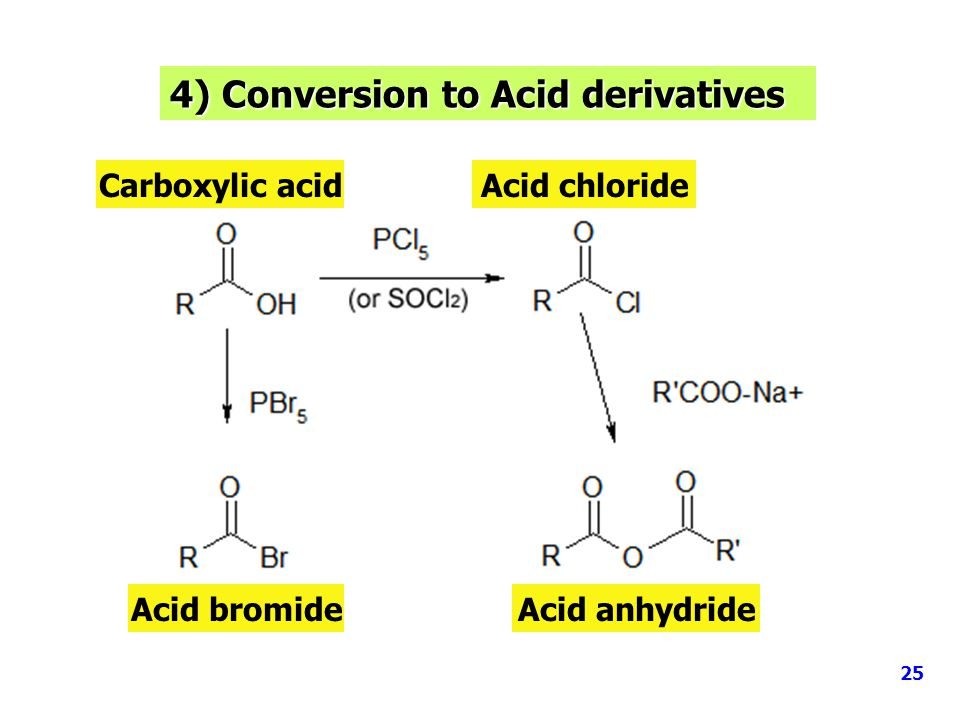 4) Conversion to Acid derivatives