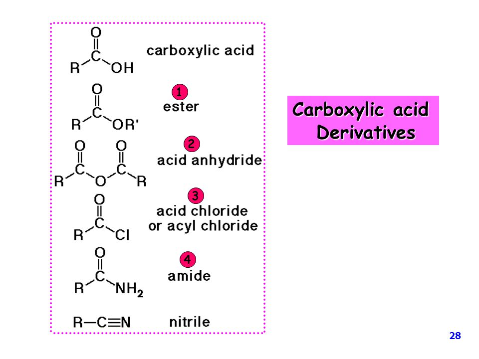 1 Carboxylic acid Derivatives 2 3 4 28