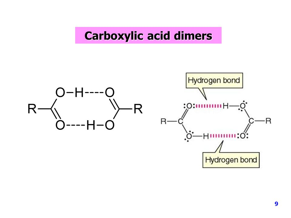 Carboxylic acid dimers