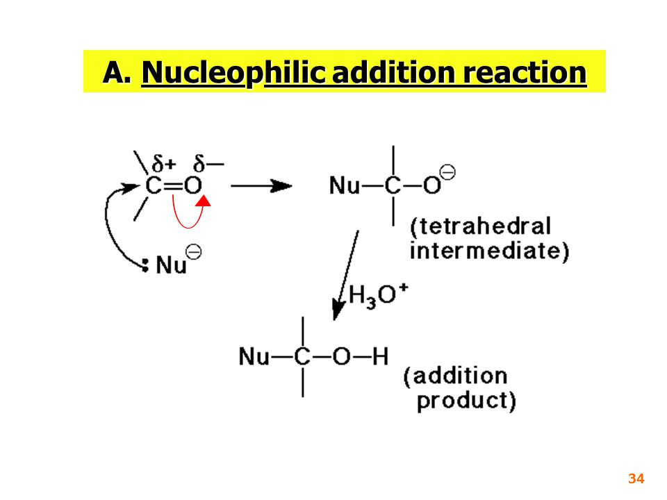 A. Nucleophilic addition reaction