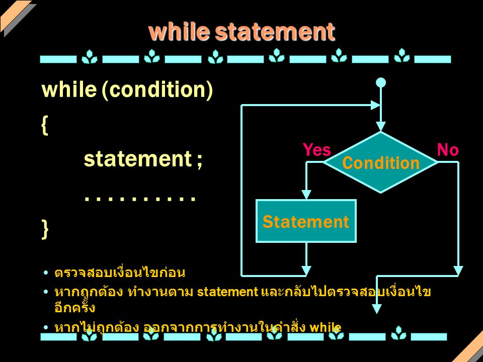 while statement while (condition) { statement ; . . . . . . . . . . }