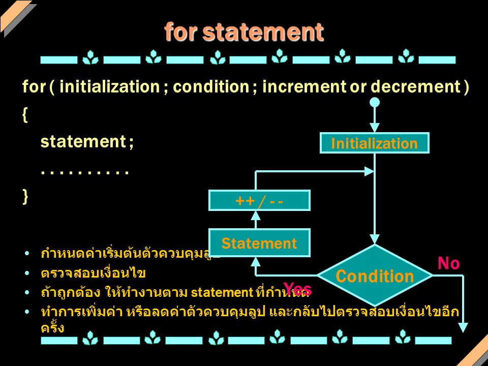 for statement for ( initialization ; condition ; increment or decrement ) { statement ; . . . . . . . . . .