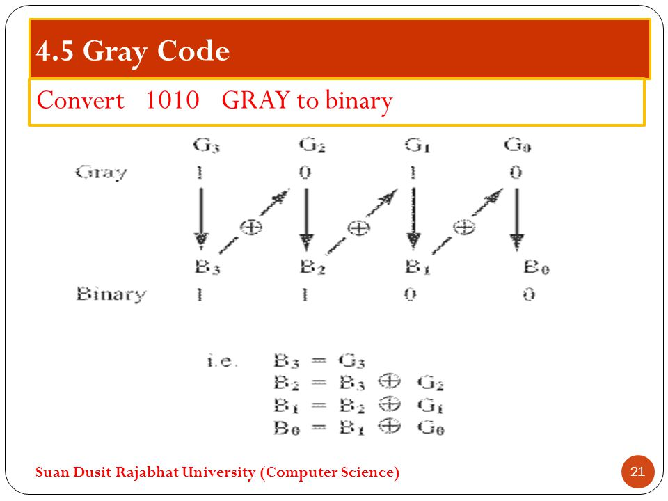 4.5 Gray Code Convert 1010 GRAY to binary