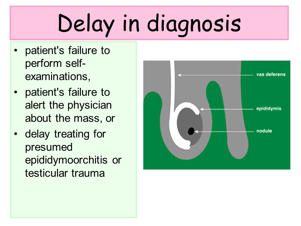Delay in diagnosis patient s failure to perform self-examinations,