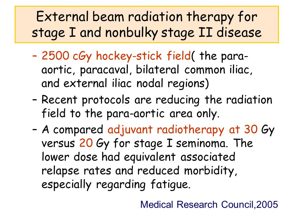 External beam radiation therapy for stage I and nonbulky stage II disease