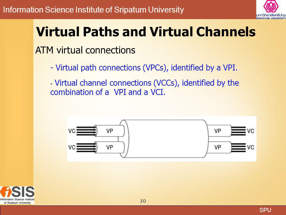 Virtual Paths and Virtual Channels