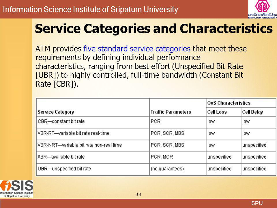 Service Categories and Characteristics