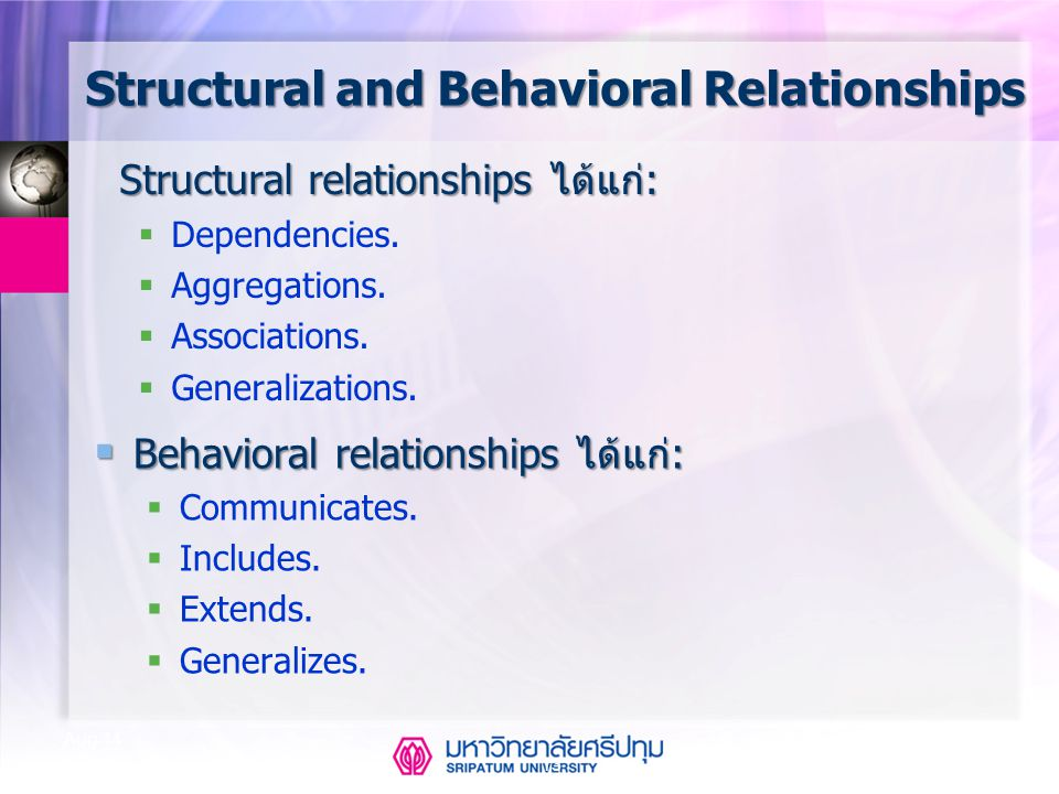 Structural and Behavioral Relationships