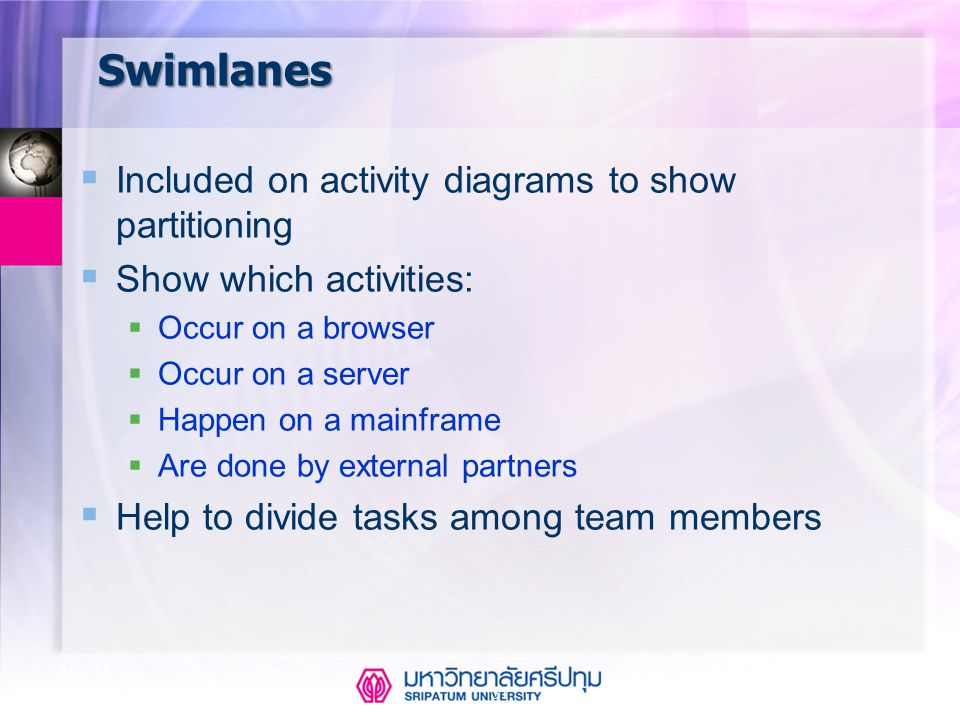 Swimlanes Included on activity diagrams to show partitioning