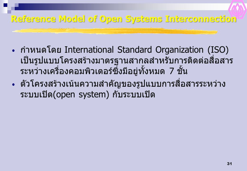 Reference Model of Open Systems Interconnection