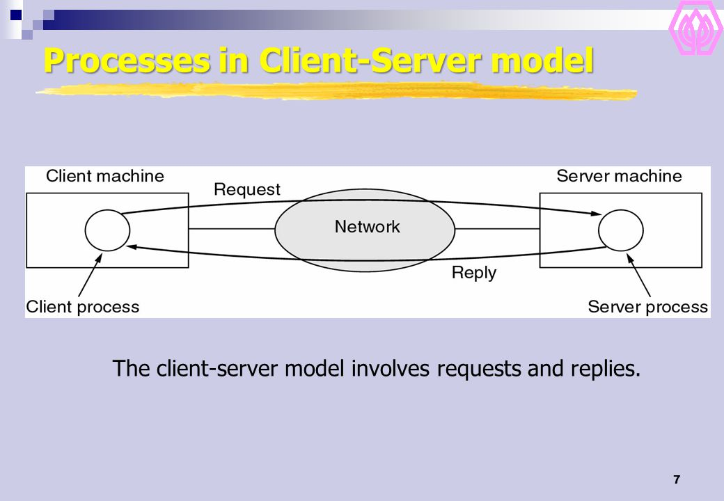 Processes in Client-Server model