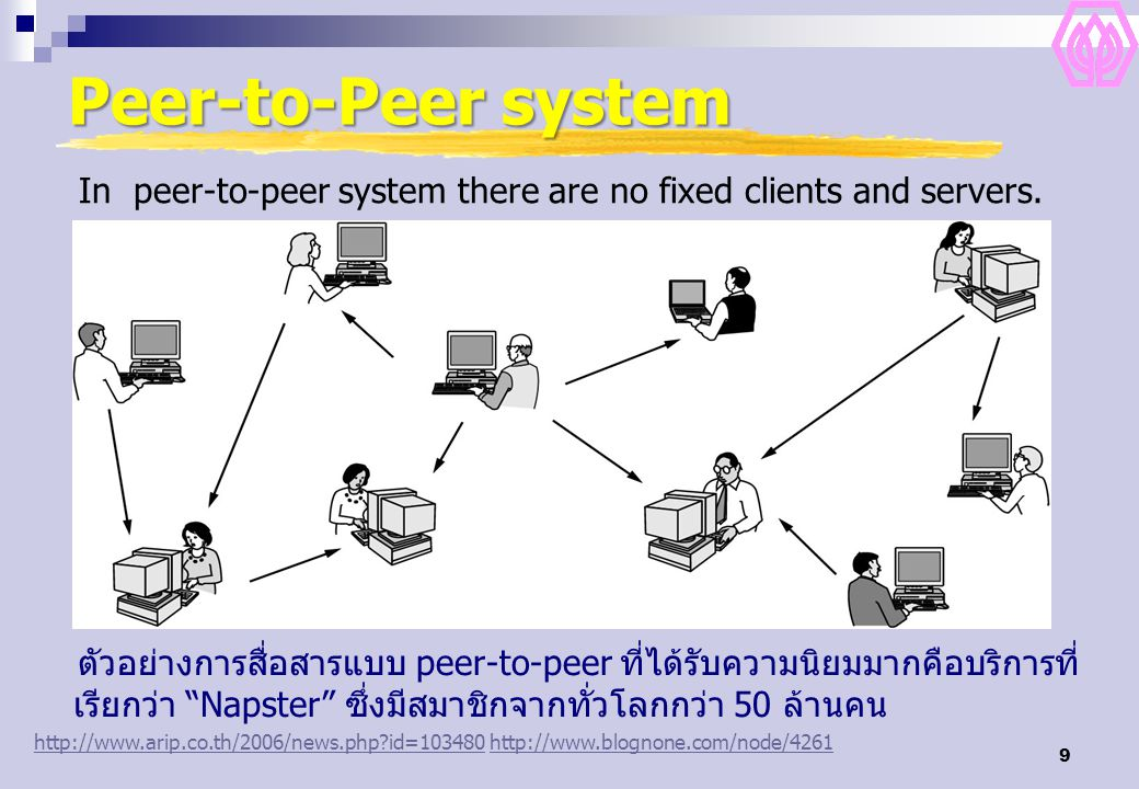 In peer-to-peer system there are no fixed clients and servers.