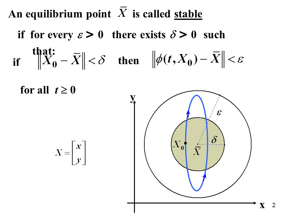 An equilibrium point is called stable. if for every  > 0 there exists  > 0 such that: then.