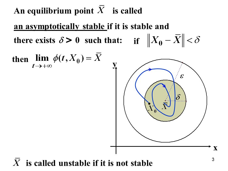 An equilibrium point is called. an asymptotically stable if it is stable and. there exists  > 0 such that: