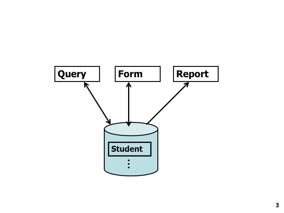 Query Form Report Student