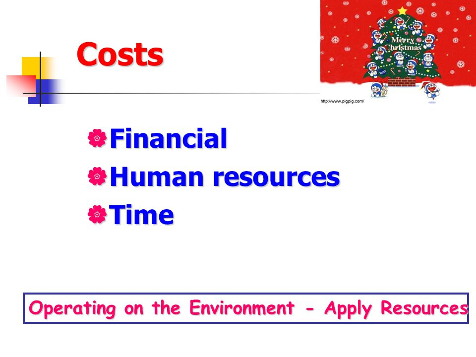 Costs Financial Human resources Time