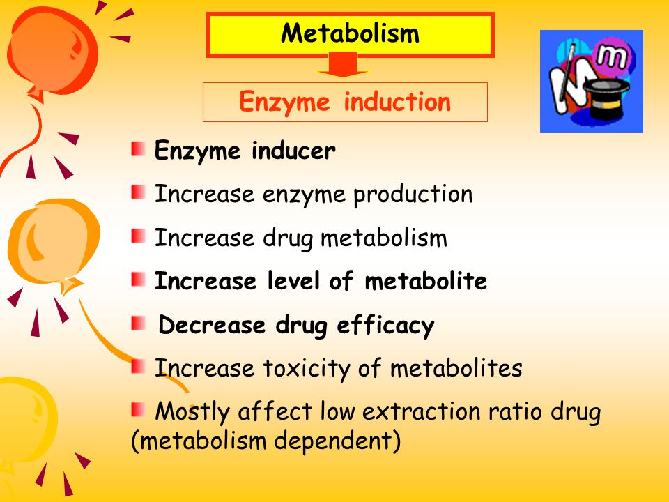 Metabolism Enzyme induction