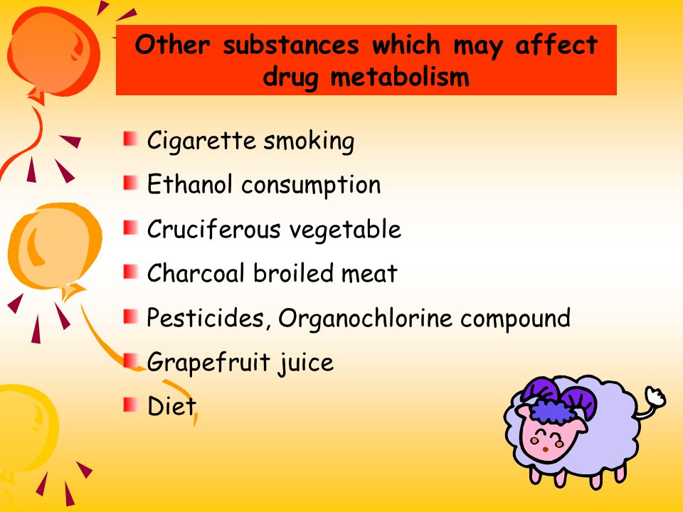 Other substances which may affect drug metabolism