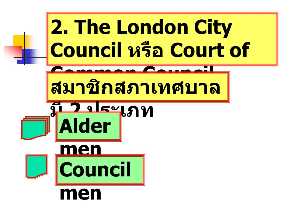 2. The London City Council หรือ Court of Common Council